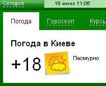 погода от a.ua